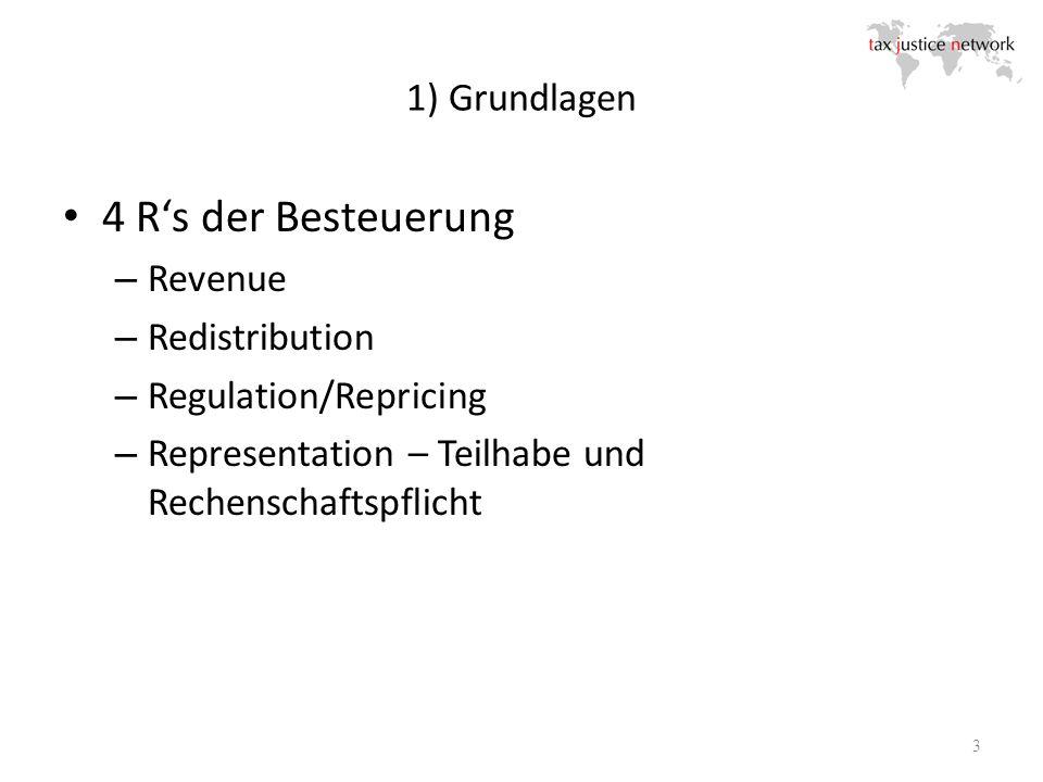 1) Grundlagen 3 4 Rs der Besteuerung – Revenue – Redistribution – Regulation/Repricing – Representation – Teilhabe und Rechenschaftspflicht
