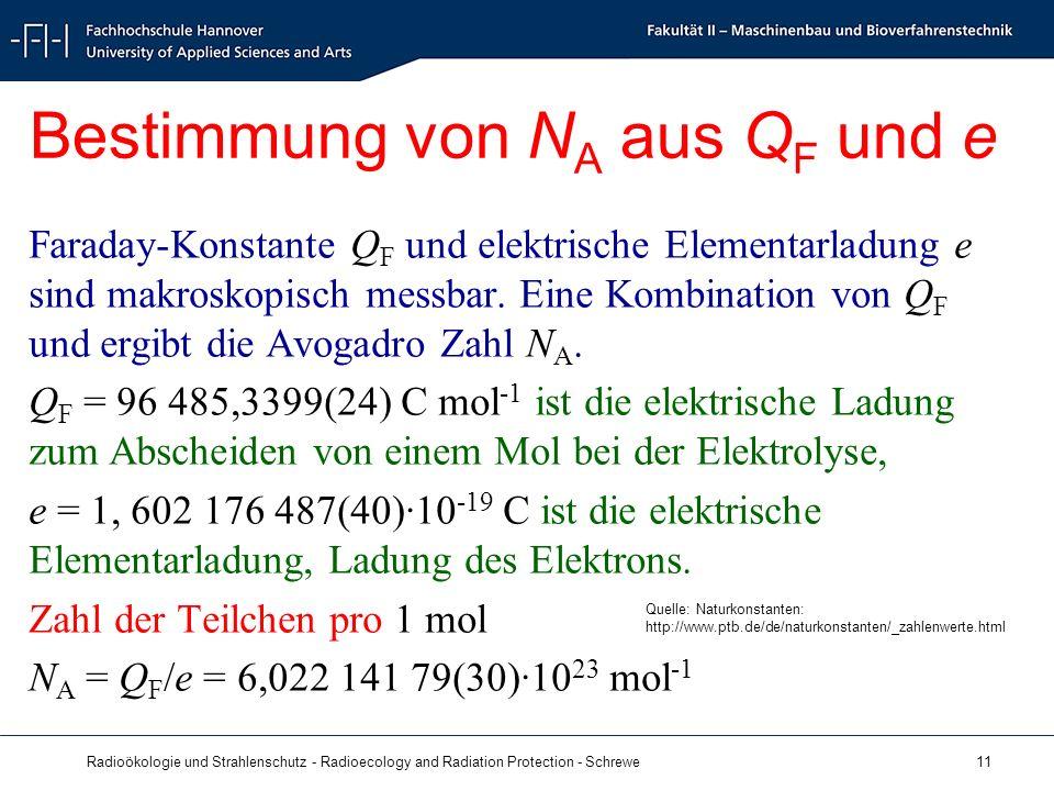 Radioökologie und Strahlenschutz - Radioecology and Radiation Protection - Schrewe 11 Bestimmung von N A aus Q F und e Faraday-Konstante Q F und elektrische Elementarladung e sind makroskopisch messbar.