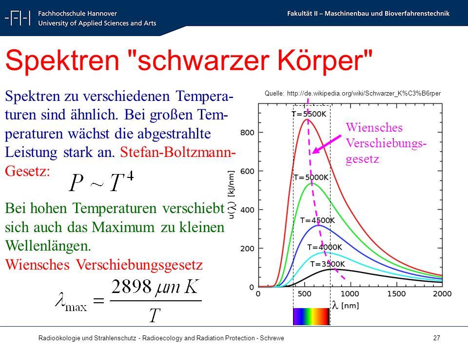 Radioökologie und Strahlenschutz - Radioecology and Radiation Protection - Schrewe 27 Spektren schwarzer Körper Quelle: http://de.wikipedia.org/wiki/Schwarzer_K%C3%B6rper Wiensches Verschiebungs- gesetz Spektren zu verschiedenen Tempera- turen sind ähnlich.