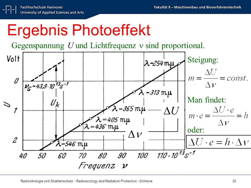 Radioökologie und Strahlenschutz - Radioecology and Radiation Protection - Schrewe 32 Steigung: Man findet: oder: Ergebnis Photoeffekt U Gegenspannung U und Lichtfrequenz sind proportional.