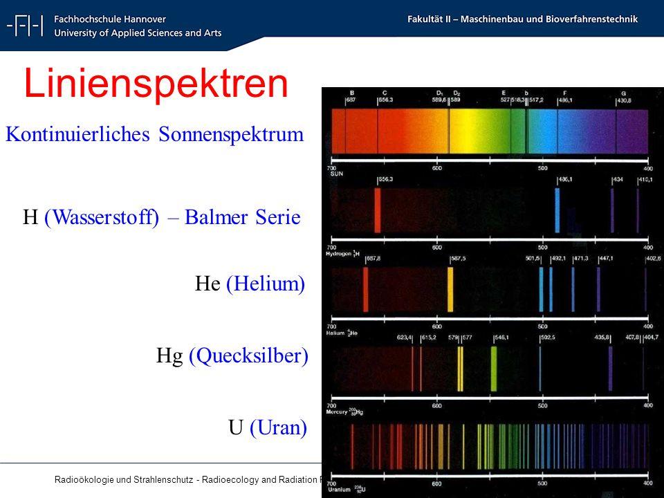 Radioökologie und Strahlenschutz - Radioecology and Radiation Protection - Schrewe 37 Linienspektren Kontinuierliches Sonnenspektrum H (Wasserstoff) – Balmer Serie He (Helium) Hg (Quecksilber) U (Uran)