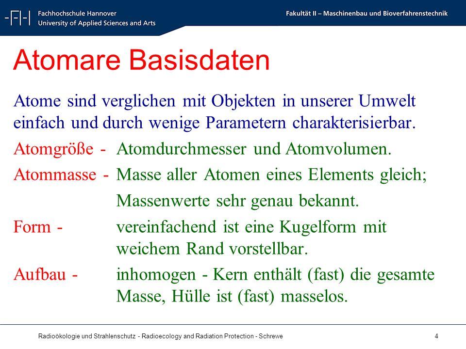Radioökologie und Strahlenschutz - Radioecology and Radiation Protection - Schrewe 4 Atomare Basisdaten Atome sind verglichen mit Objekten in unserer Umwelt einfach und durch wenige Parametern charakterisierbar.
