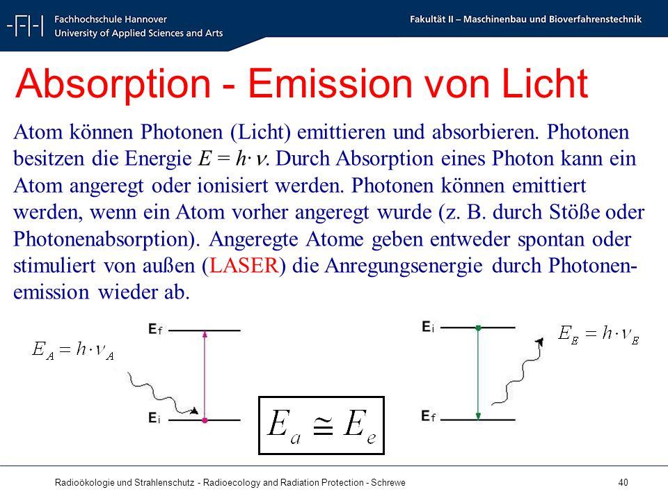 Radioökologie und Strahlenschutz - Radioecology and Radiation Protection - Schrewe 40 Absorption - Emission von Licht Atom können Photonen (Licht) emittieren und absorbieren.