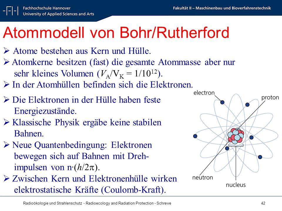 Radioökologie und Strahlenschutz - Radioecology and Radiation Protection - Schrewe 42 Atommodell von Bohr/Rutherford Atome bestehen aus Kern und Hülle.