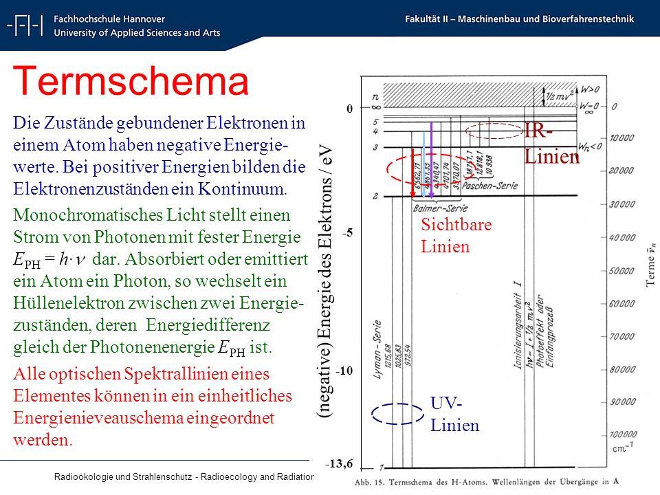 Radioökologie und Strahlenschutz - Radioecology and Radiation Protection - Schrewe 43 Termschema Die Zustände gebundener Elektronen in einem Atom haben negative Energie- werte.
