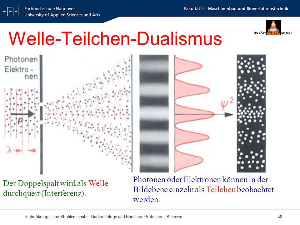 Radioökologie und Strahlenschutz - Radioecology and Radiation Protection - Schrewe 48 Welle-Teilchen-Dualismus Photonen oder Elektronen können in der Bildebene einzeln als Teilchen beobachtet werden.