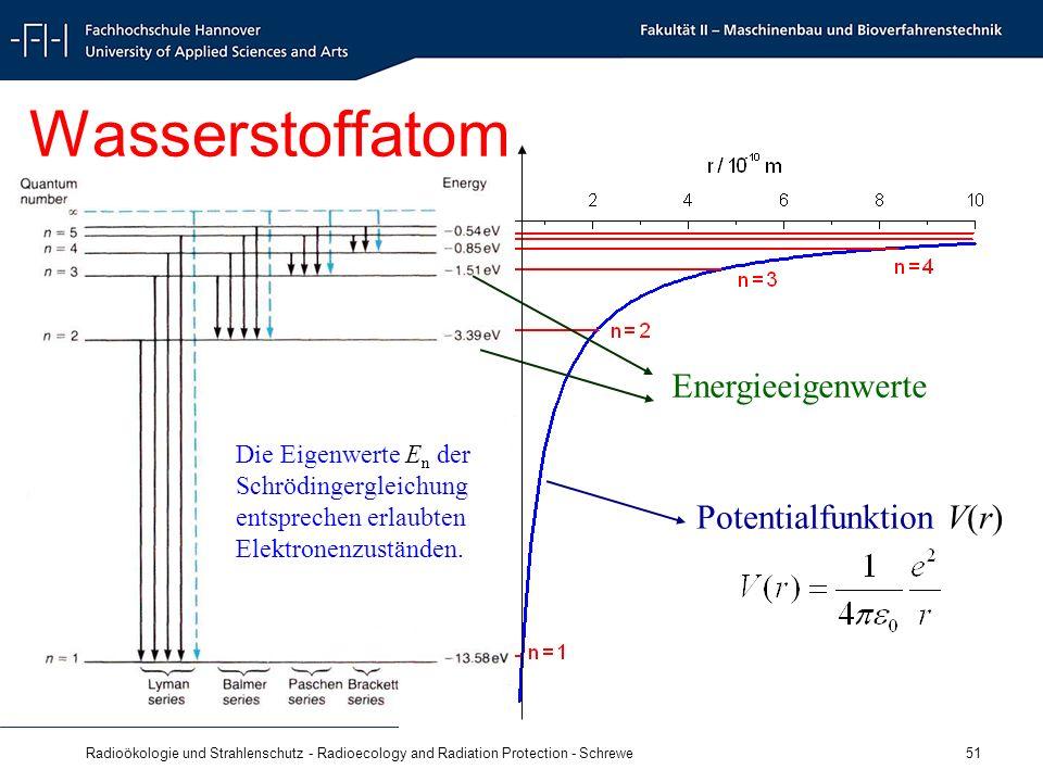 Radioökologie und Strahlenschutz - Radioecology and Radiation Protection - Schrewe 51 Wasserstoffatom Energieeigenwerte Potentialfunktion V(r) Die Eigenwerte E n der Schrödingergleichung entsprechen erlaubten Elektronenzuständen.