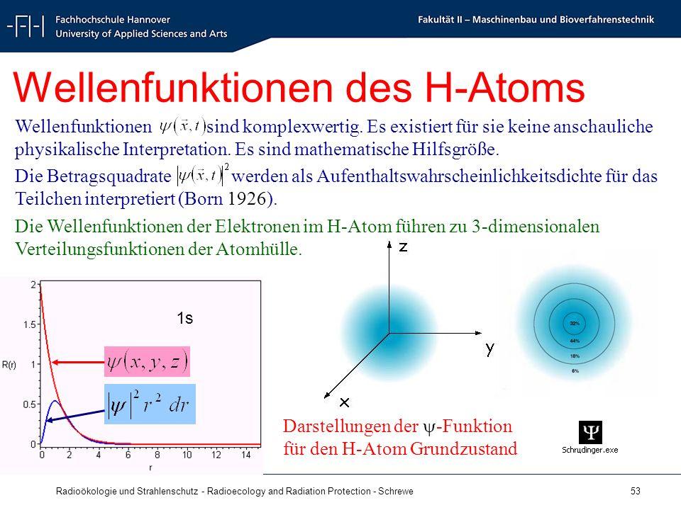 Radioökologie und Strahlenschutz - Radioecology and Radiation Protection - Schrewe 53 1s Wellenfunktionen des H-Atoms Wellenfunktionen sind komplexwertig.