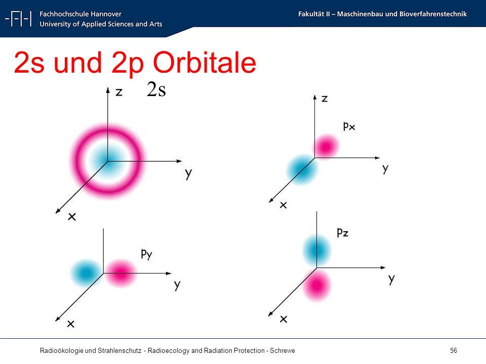 Radioökologie und Strahlenschutz - Radioecology and Radiation Protection - Schrewe 56 2s und 2p Orbitale 2s