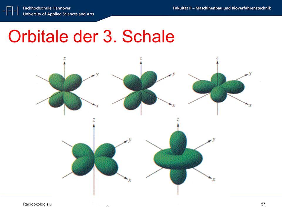 Radioökologie und Strahlenschutz - Radioecology and Radiation Protection - Schrewe 57 Orbitale der 3.
