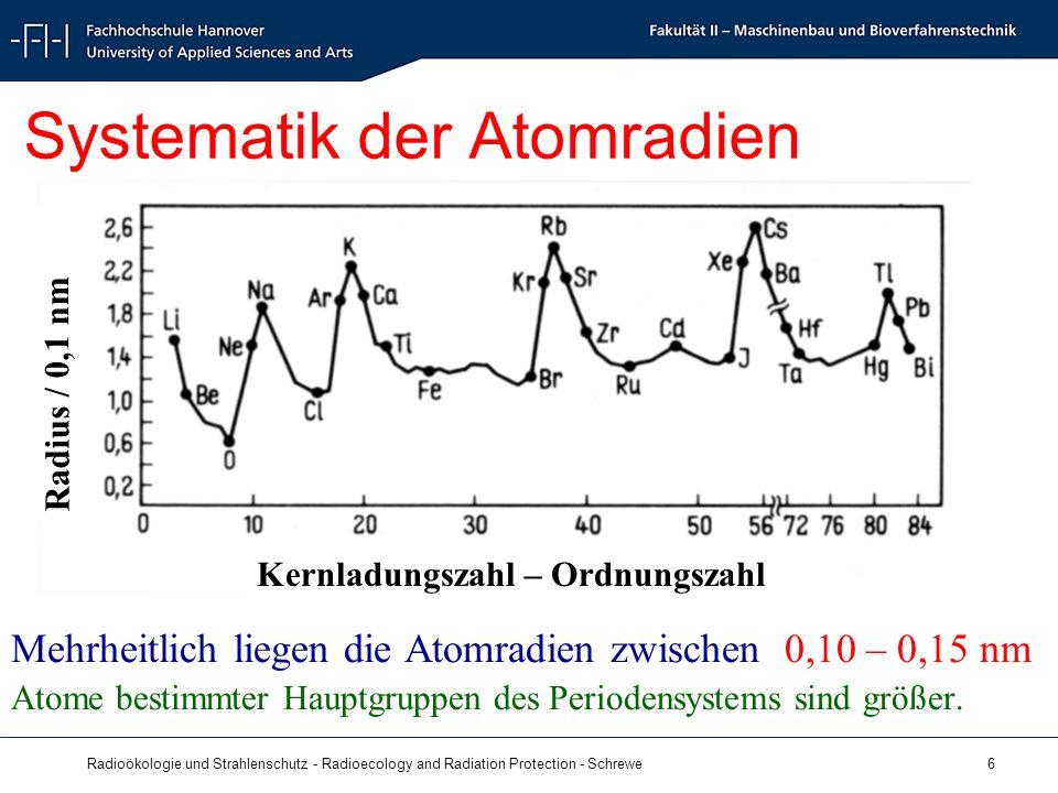 Radioökologie und Strahlenschutz - Radioecology and Radiation Protection - Schrewe 6 Systematik der Atomradien Mehrheitlich liegen die Atomradien zwischen 0,10 – 0,15 nm Atome bestimmter Hauptgruppen des Periodensystems sind größer.