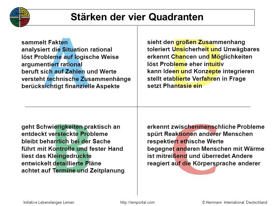 © Herrmann International Deutschland Initiative Lebenslanges Lernenhttp://lernportal.com D Quadrant C Quadrant A Quadrant B Quadrant Geistlicher Krank