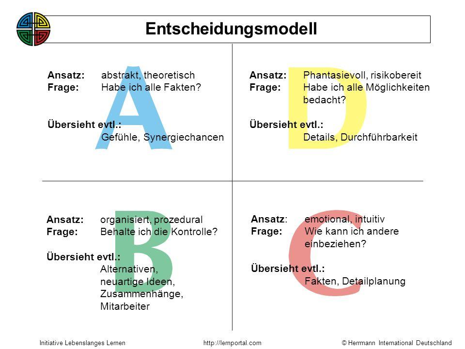 © Herrmann International Deutschland Initiative Lebenslanges Lernenhttp://lernportal.com erkennt zwischenmenschliche Probleme spürt Reaktionen anderer