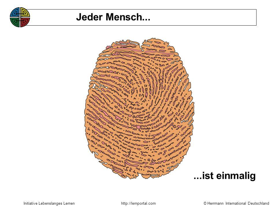 © Herrmann International Deutschland Initiative Lebenslanges Lernenhttp://lernportal.com Ansatz: abstrakt, theoretisch Frage:Habe ich alle Fakten.