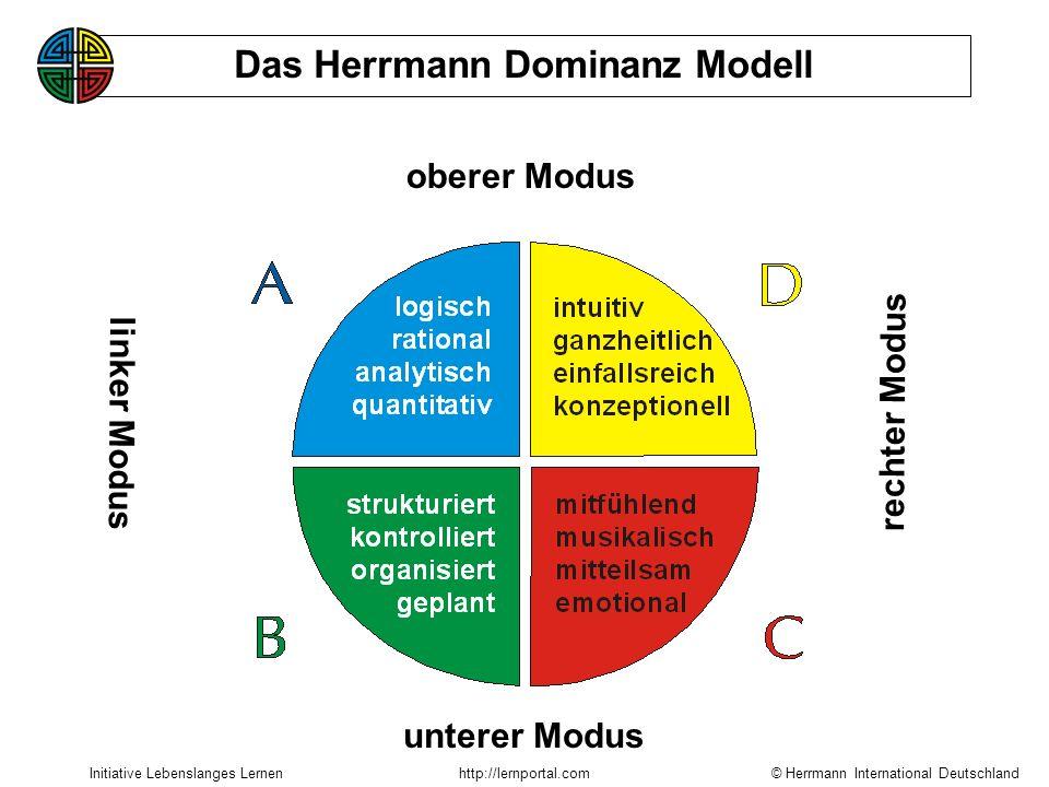 © Herrmann International Deutschland Initiative Lebenslanges Lernenhttp://lernportal.com oberer Modus unterer Modus rechter Modus linker Modus Das Herrmann Dominanz Modell