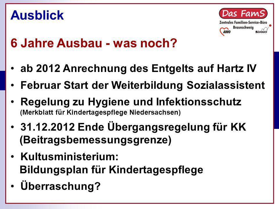 Ausblick 6 Jahre Ausbau - was noch? ab 2012 Anrechnung des Entgelts auf Hartz IV Februar Start der Weiterbildung Sozialassistent Regelung zu Hygiene u