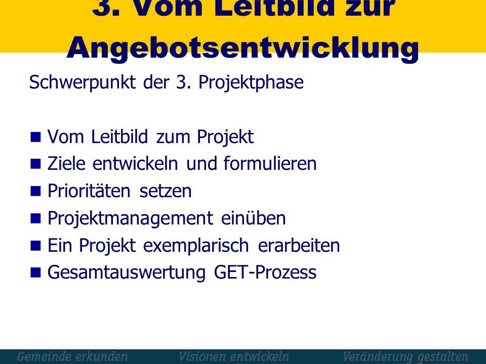 3. Vom Leitbild zur Angebotsentwicklung Schwerpunkt der 3. Projektphase Vom Leitbild zum Projekt Ziele entwickeln und formulieren Prioritäten setzen P