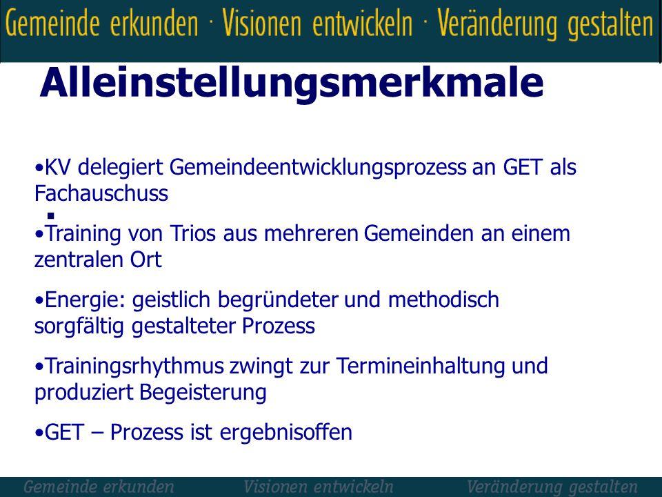 Alleinstellungsmerkmale KV delegiert Gemeindeentwicklungsprozess an GET als Fachauschuss Training von Trios aus mehreren Gemeinden an einem zentralen