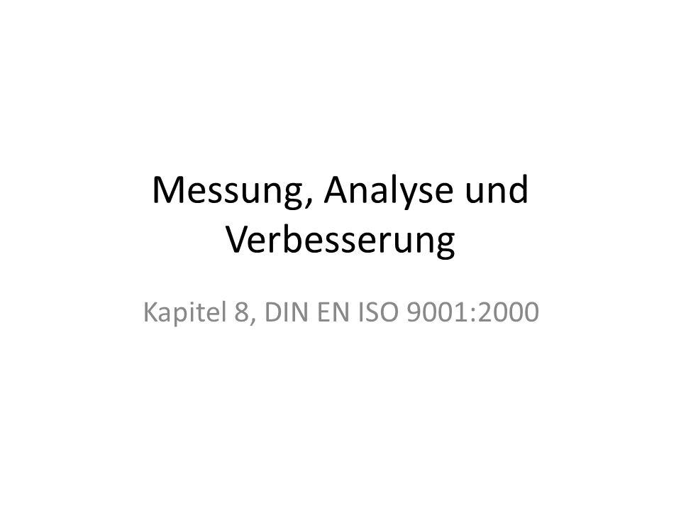 Messung, Analyse und Verbesserung Kapitel 8, DIN EN ISO 9001:2000