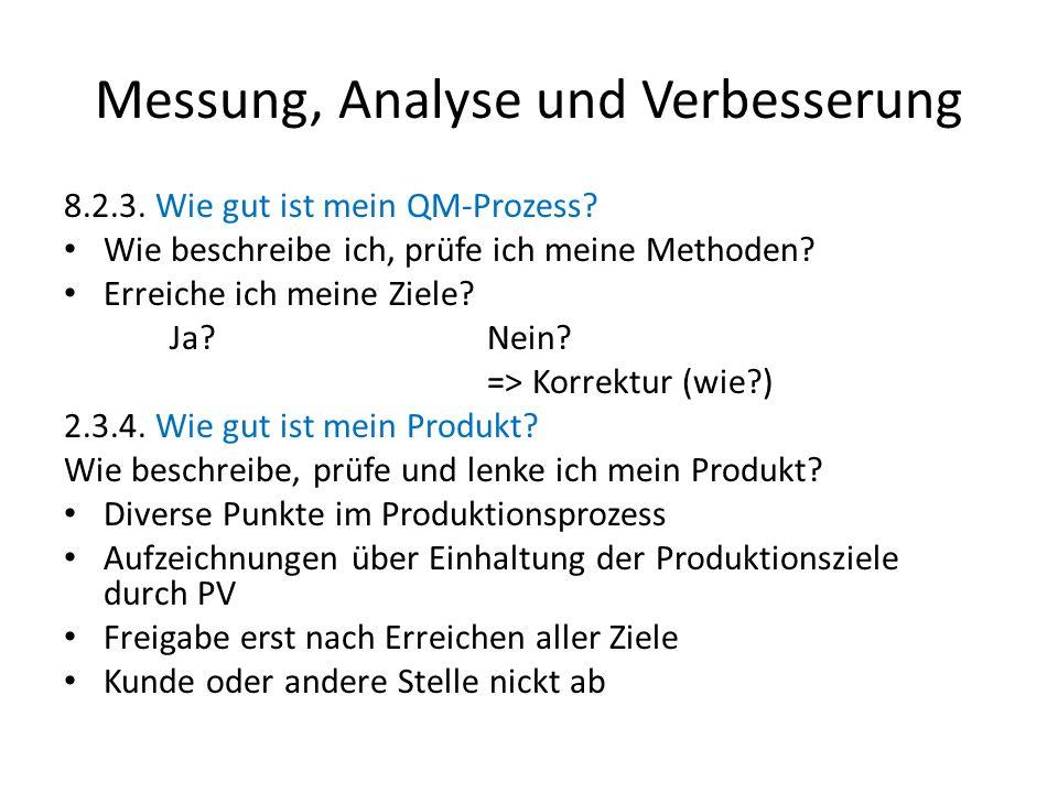 Messung, Analyse und Verbesserung 8.2.3. Wie gut ist mein QM-Prozess? Wie beschreibe ich, prüfe ich meine Methoden? Erreiche ich meine Ziele? Ja?Nein?