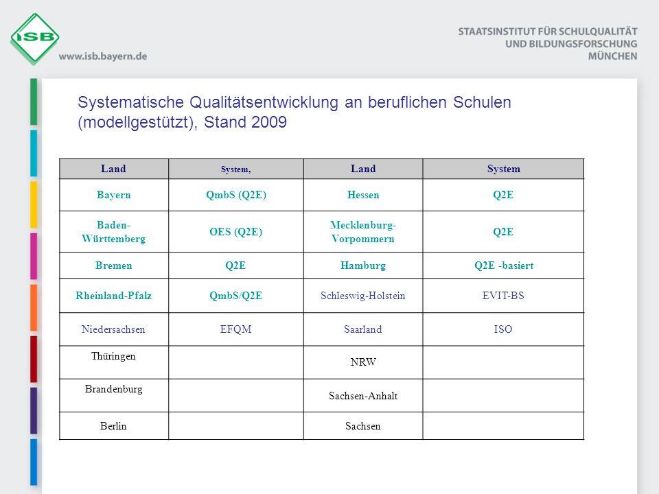 Land System, LandSystem BayernQmbS (Q2E)HessenQ2E Baden- Württemberg OES (Q2E) Mecklenburg- Vorpommern Q2E BremenQ2EHamburgQ2E -basiert Rheinland-Pfal