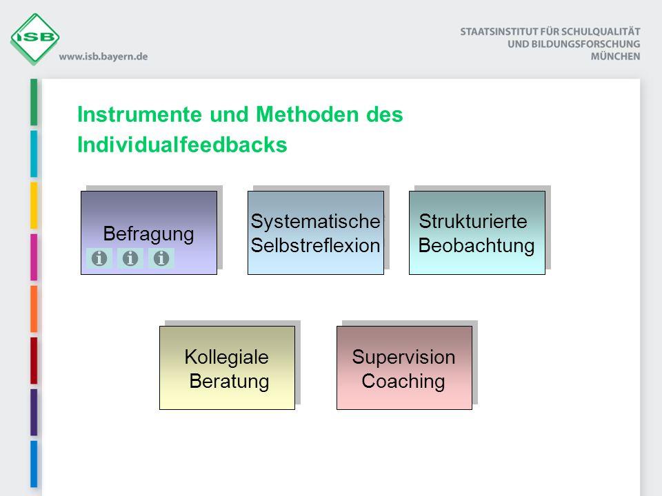 Instrumente und Methoden des Individualfeedbacks Systematische Selbstreflexion Systematische Selbstreflexion Strukturierte Beobachtung Strukturierte B