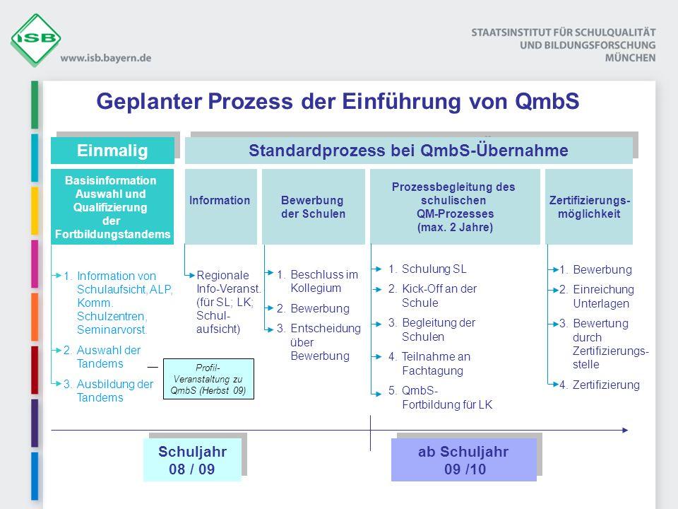 Geplanter Prozess der Einführung von QmbS Schuljahr 08 / 09 ab Schuljahr 09 /10 Basisinformation Auswahl und Qualifizierung der Fortbildungstandems Ei