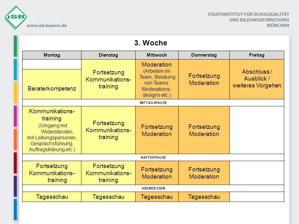 MontagDienstagMittwochDonnerstagFreitag Fortsetzung Kommunikations- training Moderation (Arbeiten im Team, Beratung von Teams, Moderations- designs et