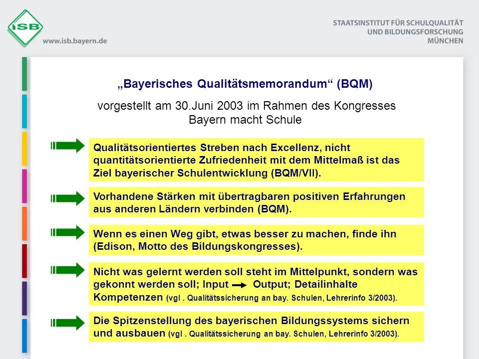 Bayerisches Qualitätsmemorandum (BQM) vorgestellt am 30.Juni 2003 im Rahmen des Kongresses Bayern macht Schule Qualitätsorientiertes Streben nach Exce