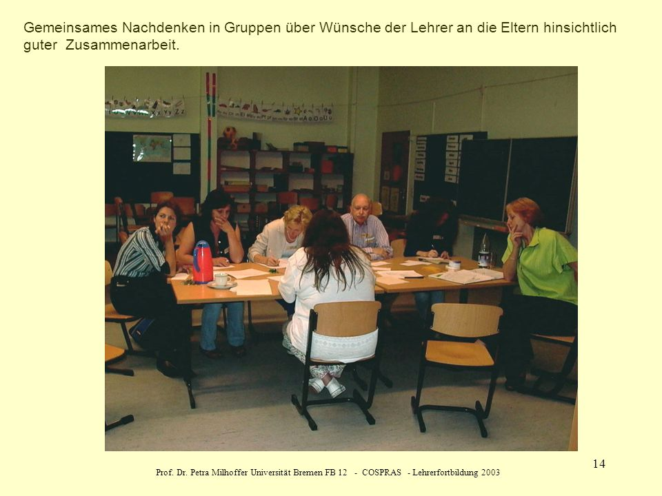 Prof. Dr. Petra Milhoffer Universität Bremen FB 12 - COSPRAS - Lehrerfortbildung 2003 14 Gemeinsames Nachdenken in Gruppen über Wünsche der Lehrer an