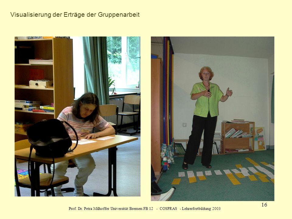 Prof. Dr. Petra Milhoffer Universität Bremen FB 12 - COSPRAS - Lehrerfortbildung 2003 16 Visualisierung der Erträge der Gruppenarbeit