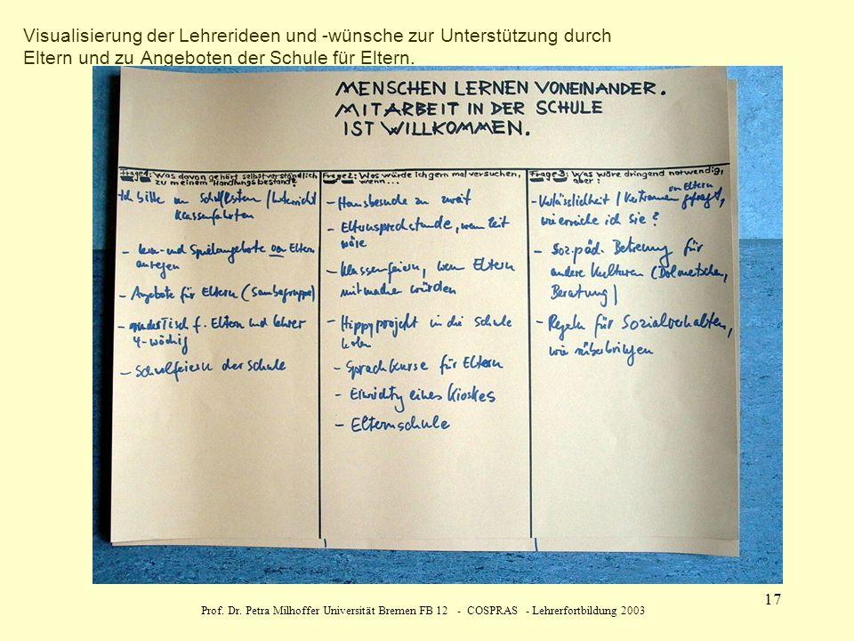 Prof. Dr. Petra Milhoffer Universität Bremen FB 12 - COSPRAS - Lehrerfortbildung 2003 17 Visualisierung der Lehrerideen und -wünsche zur Unterstützung