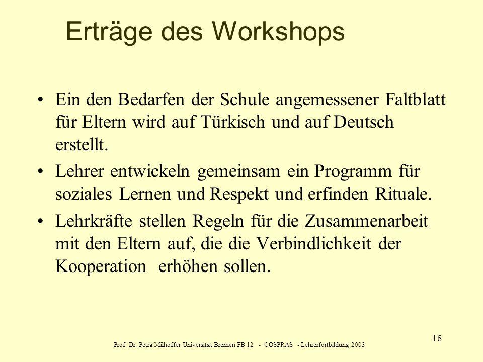 Prof. Dr. Petra Milhoffer Universität Bremen FB 12 - COSPRAS - Lehrerfortbildung 2003 18 Erträge des Workshops Ein den Bedarfen der Schule angemessene