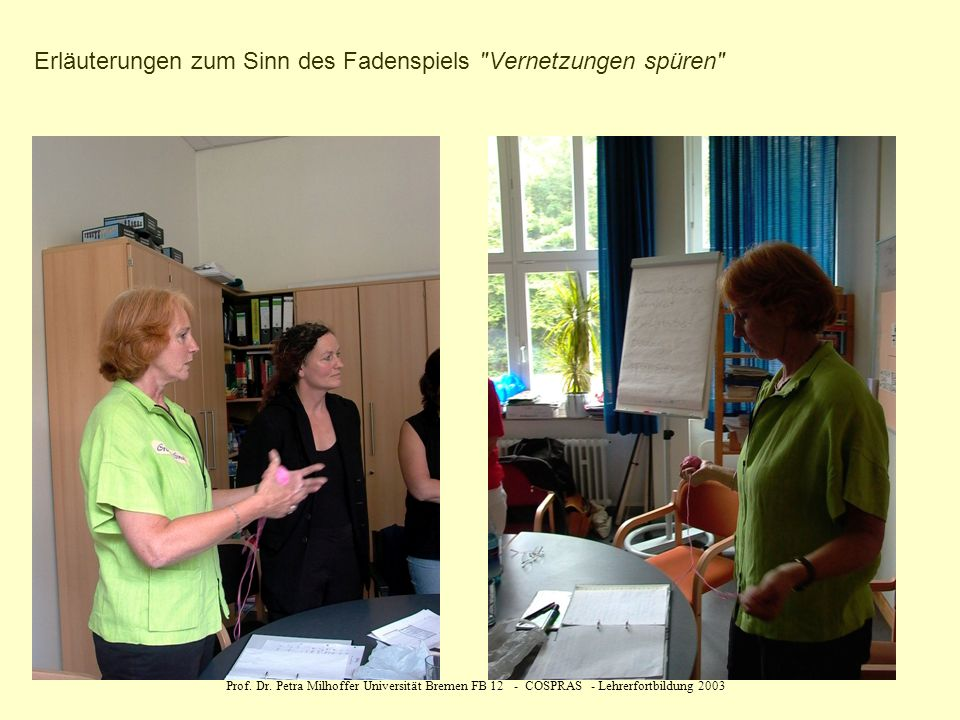 Prof. Dr. Petra Milhoffer Universität Bremen FB 12 - COSPRAS - Lehrerfortbildung 2003 8 Erläuterungen zum Sinn des Fadenspiels