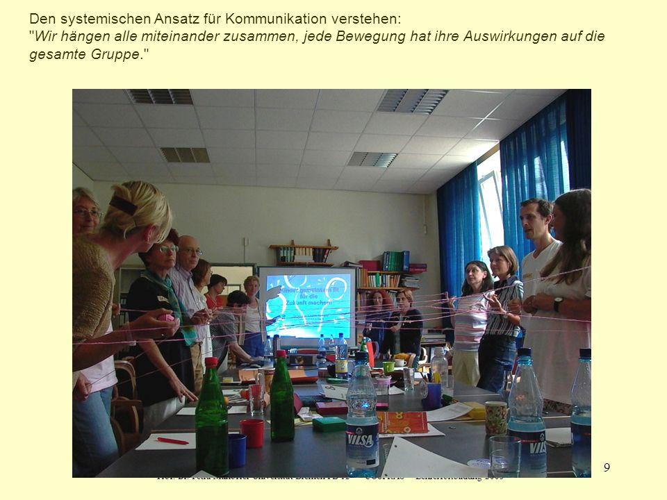 Prof. Dr. Petra Milhoffer Universität Bremen FB 12 - COSPRAS - Lehrerfortbildung 2003 9 Den systemischen Ansatz für Kommunikation verstehen: