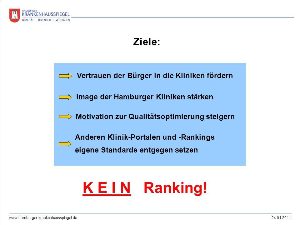24.01.2011 www.hamburger-krankenhausspiegel.de Image der Hamburger Kliniken stärken Vertrauen der Bürger in die Kliniken fördern Anderen Klinik-Portal
