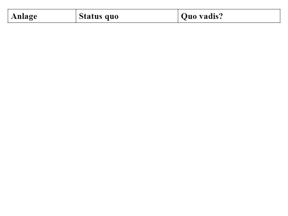 AnlageStatus quoQuo vadis?