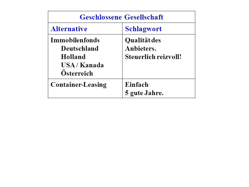 Geschlossene Gesellschaft AlternativeSchlagwort Immobilenfonds Deutschland Holland USA / Kanada Österreich Qualität des Anbieters.