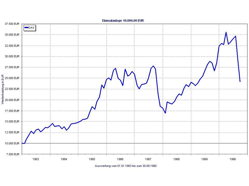 AnlageStatus quoQuo vadis.Festverzinsliche Wertpapiere, Renten Niedrige Zinsen, kaum Rendite.