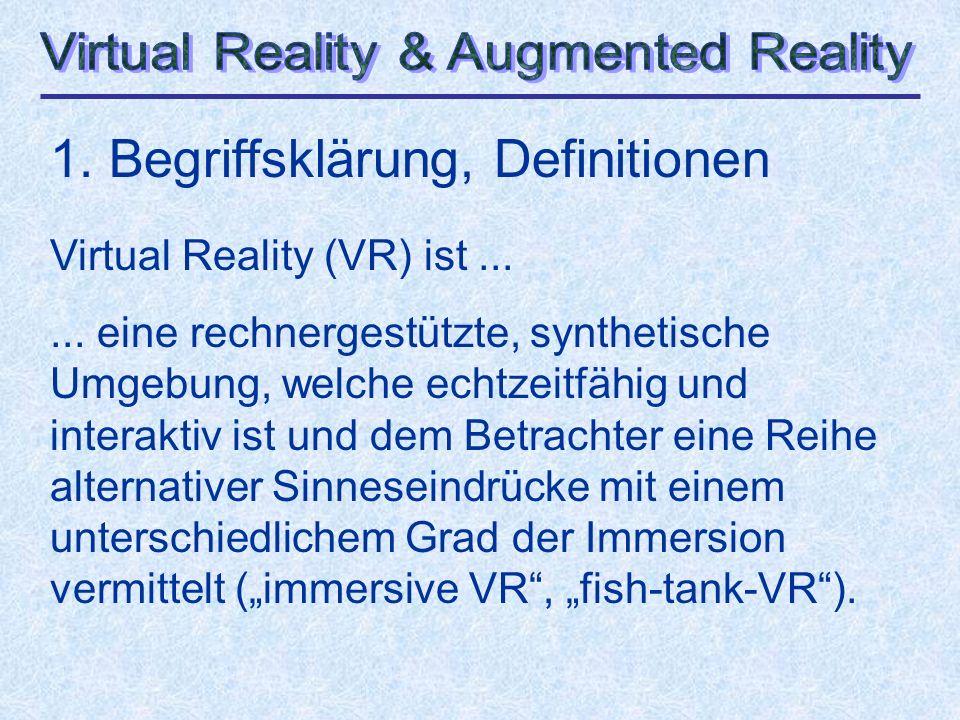 Das Reality-Virtuality Continuum (nach Paul Milgram)