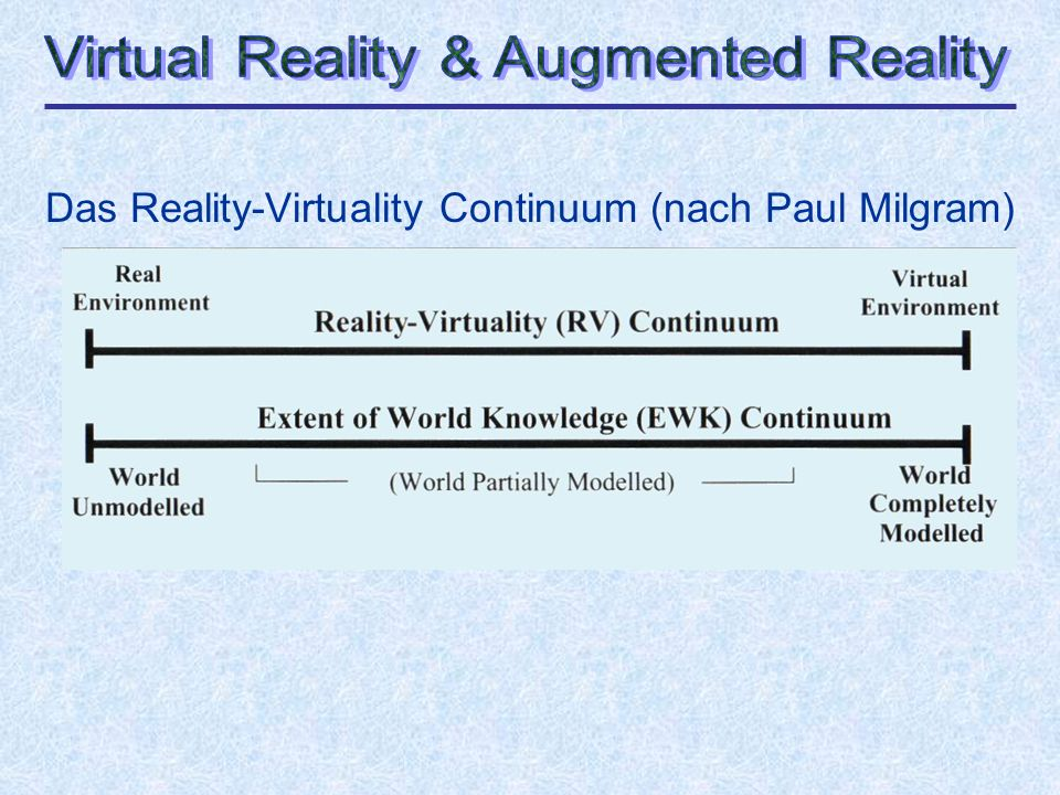 Augmented Reality / Augmented Virtuality:
