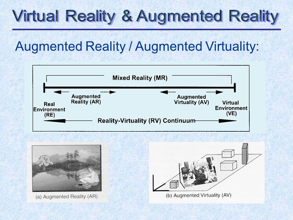 Häufig verwendete Synonyme: Virtual Environments (für VR) Enhanced Reality (für AR) Mixed Reality (für AR und AV)