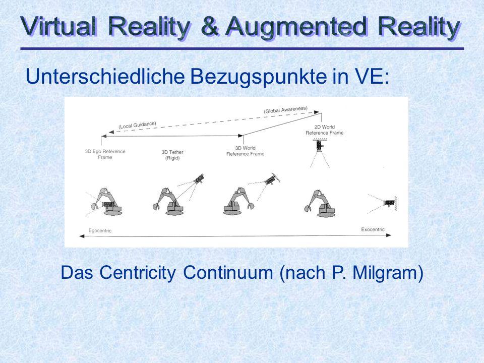 Unterschiedliche Bezugspunkte in VE / MR: Art der Perspektive (Kamerasicht): Egozentrisch oder Exozentrisch Arten von Augmented Reality: Head-stabilized (immer gleiche Position im Sichtfeld) Body-stabilized (Beispiel virtueller Kompass) World-stabilized (perfekte Überblendung mit Realität)