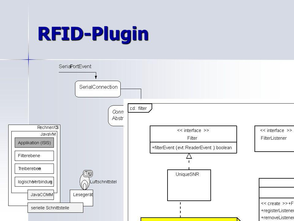 RFID-Plugin
