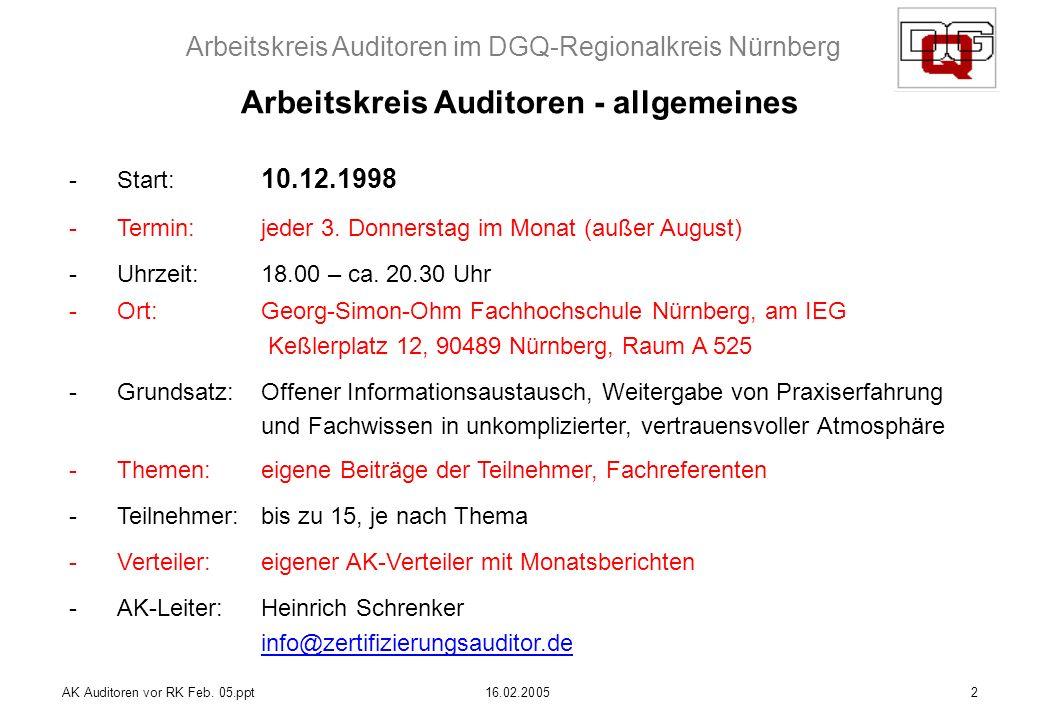 Arbeitskreis Auditoren im DGQ-Regionalkreis Nürnberg AK Auditoren vor RK Feb. 05.ppt16.02.20052 Arbeitskreis Auditoren - allgemeines -Start: 10.12.199