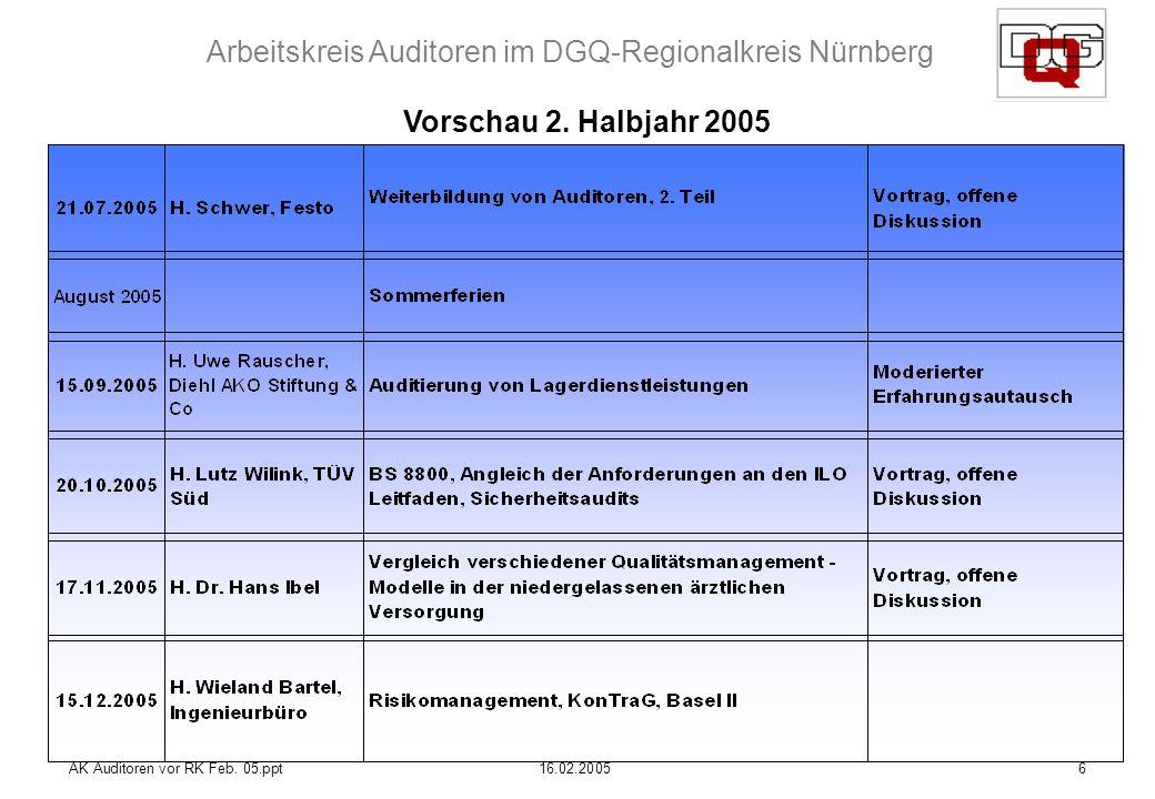 Arbeitskreis Auditoren im DGQ-Regionalkreis Nürnberg AK Auditoren vor RK Feb. 05.ppt16.02.20056 Vorschau 2. Halbjahr 2005