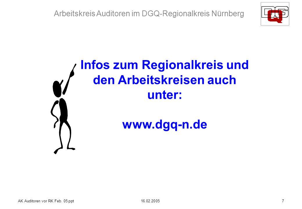Arbeitskreis Auditoren im DGQ-Regionalkreis Nürnberg AK Auditoren vor RK Feb. 05.ppt16.02.20057 Infos zum Regionalkreis und den Arbeitskreisen auch un