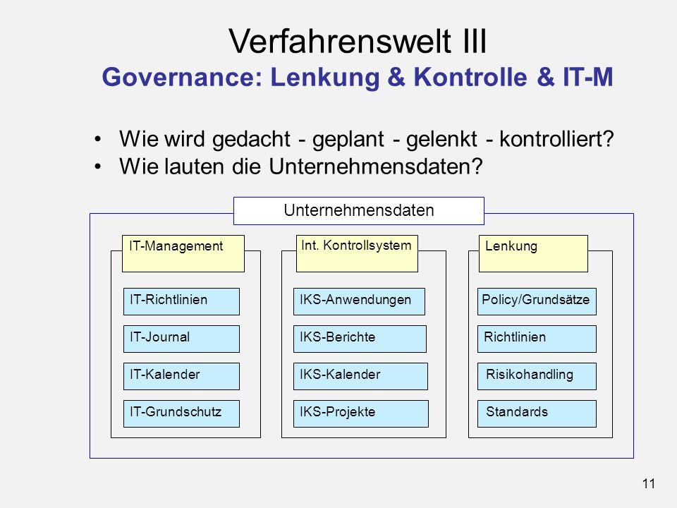 11 Wie wird gedacht - geplant - gelenkt - kontrolliert? Wie lauten die Unternehmensdaten? Verfahrenswelt III Governance: Lenkung & Kontrolle & IT-M In