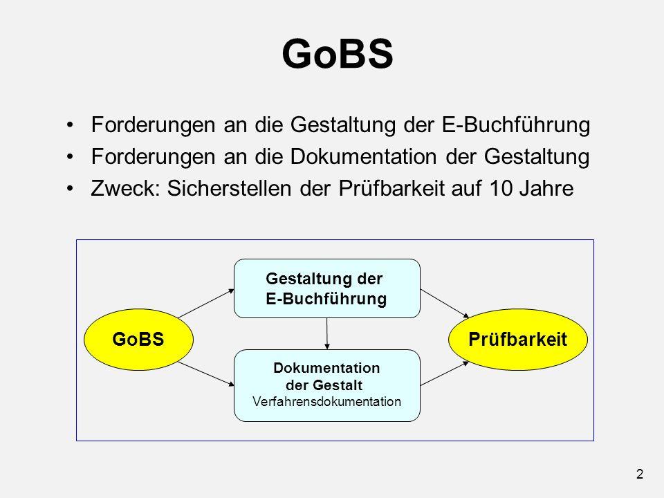 2 GoBS Forderungen an die Gestaltung der E-Buchführung Forderungen an die Dokumentation der Gestaltung Zweck: Sicherstellen der Prüfbarkeit auf 10 Jah