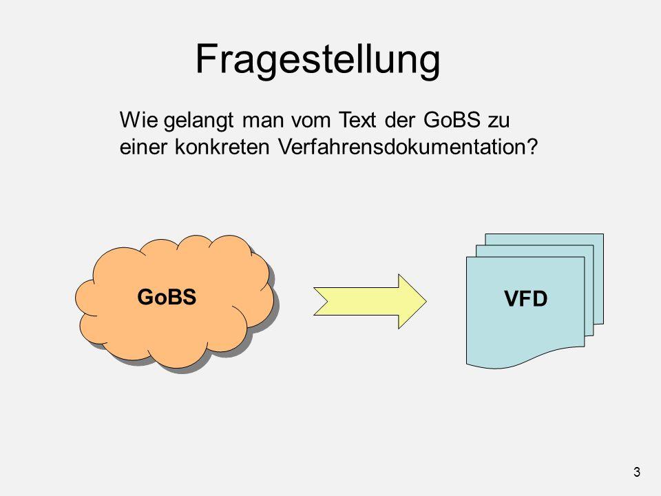 3 Fragestellung Wie gelangt man vom Text der GoBS zu einer konkreten Verfahrensdokumentation? VFD GoBS